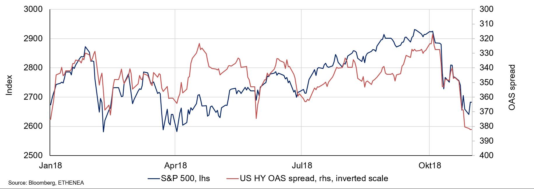 6db7a1a27f Grafico 1: andamento della capitalizzazione di mercato sulle borse  azionarie.